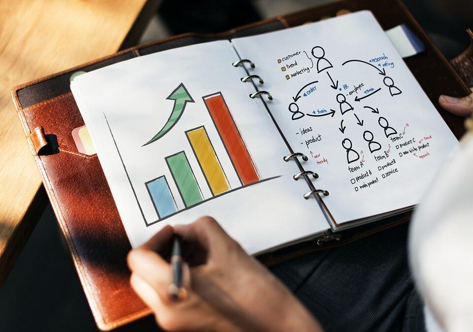 Digital markedsføring er nemmere med en samarbejdspartner